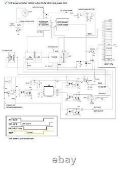 50-54 MHz 6 mrters power amplifier KIT 1000W