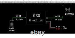80W DMR DPM RP25 C4FM UHF 410-470MHZ Ham Radio Power amplifier Interphone