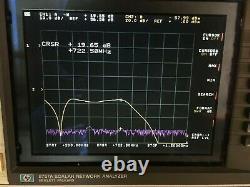 Rf Power Amplifier Uhf 400-720 Mhz 20 Watt Gain 19 Db Full Tested